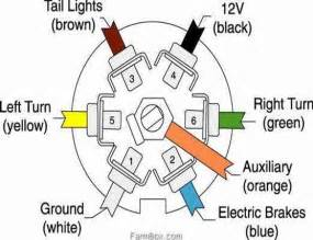 trailer wiring diagram images