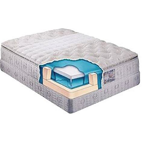 When To Replace Mattress by Air Bed Replacement Bladders Air Bed Replacement