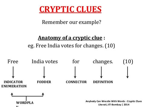 film quiz cryptic clues day 6 cryptic clues v