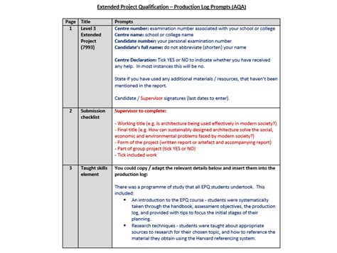 Aqa Epq Essay Exles by Extended Project Qualification Production Log Prompts Aqa By Poetryessay Teaching