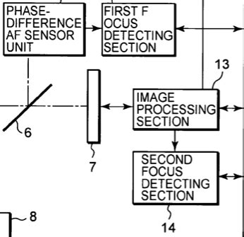 new olympus patent shows innovative double simultaneus