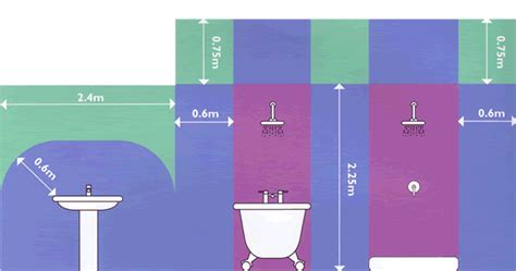 Bathroom Zones For Fans Bathroom Zones Home Design