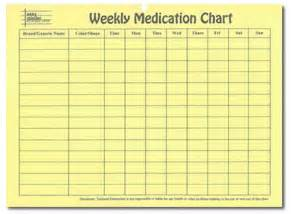 search results for daily medication log calendar 2015