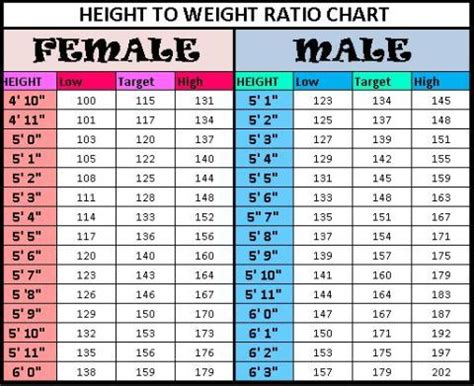 ideal picture height kate s place a fine wordpress com site