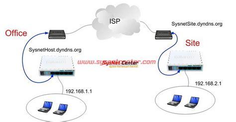 membuat vpn l2tp mikrotik การใช งาน mikrotik router hotspot authen จำก ดความเร ว