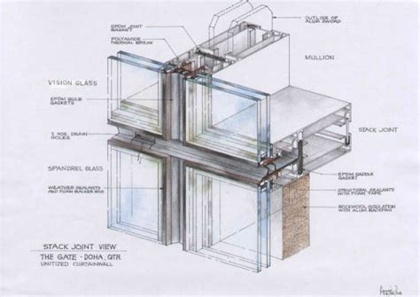 curtain wall unitized system unitised curtain wall revit savae org