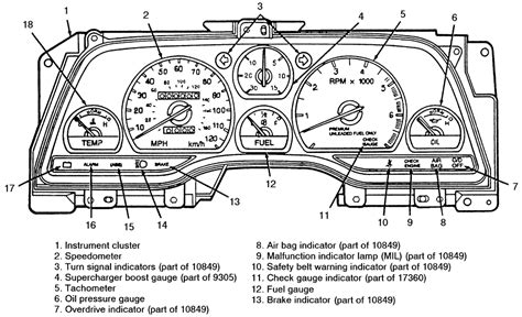 electric power steering 1997 ford thunderbird instrument cluster repair guides instruments and switches instrument cluster autozone com