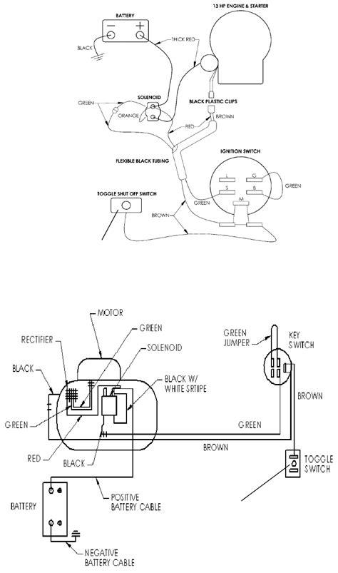 troy bilt zero turn wiring diagram for solenoid