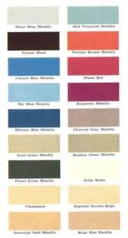 metallic paint colors car paints colors 2017 grasscloth wallpaper