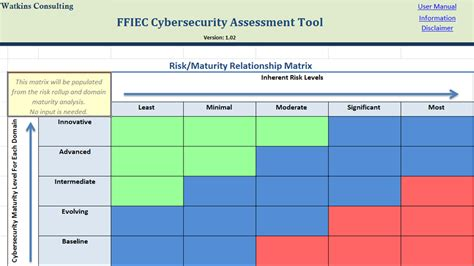 Cyber Security Risk Assessment Template Image Collections Template Design Ideas Cyber Security Assessment Template