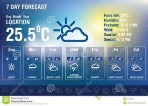 Weather Forecast For Weather Forecast Interface With Icon Set Royalty Free