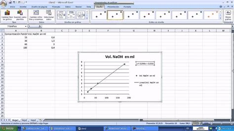 tutorial excel regresion lineal regresi 243 n lineal en excel youtube