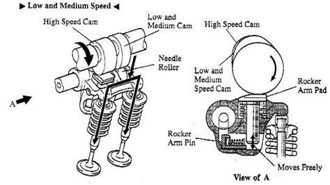 Mesin Mobil 2jz fsi vvti alman japon motor k箟yaslamas箟