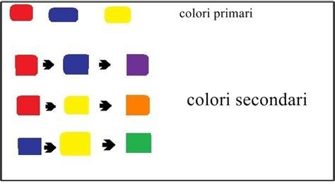 Come Si Crea Il Giallo by Shabby Lab Come Creare I Colori