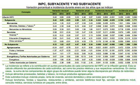 inpc 2015 actualizacion y recargos inpc 2015 sat sat tabla inpc y recargos 2016 tabla de inpc