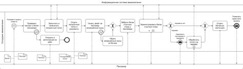 bpmn template file check in bpmn exle png wikimedia commons