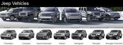 jeep customer service jeep customer service number toll free phone number of jeep