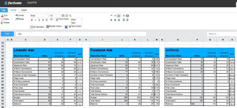 kpi tracking spreadsheet template tracking spreadshee kpi