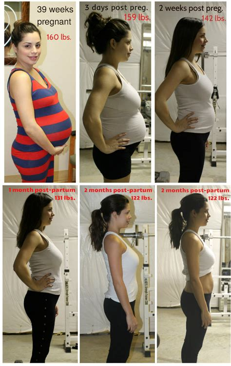 pregnant three months after c section postpartum weight loss archives love anablove anab