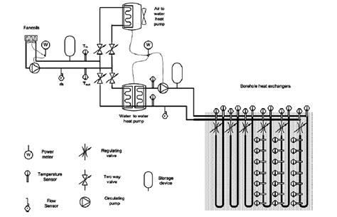heat schematic free printable wiring
