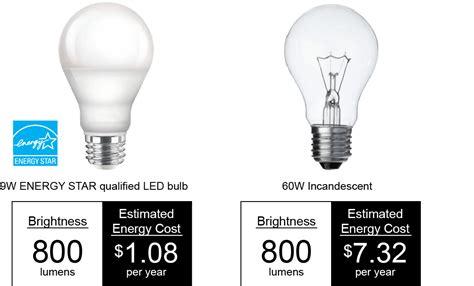 Led Light Bulb Rebates Light Bulbs Energy
