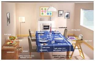 How To Hang Chandelier dining room furniture vocabulary list myenglishteacher