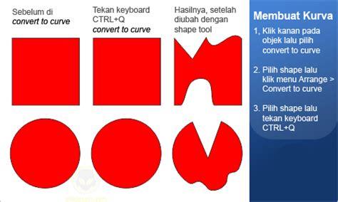 tutorial vector dasar tutorial coreldraw membuat shape dasar graphic design