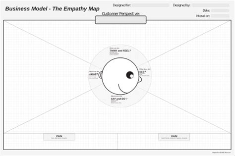 empathy map template word 28 images master this