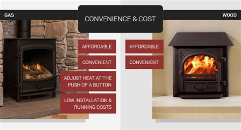 The Fireplace Studio by Gas Stoves Vs Wood Burners The Fireplace Studio