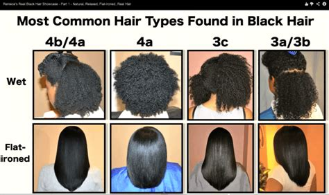 curl pattern in black hair video long natural relaxed hair the 5 hair archetypes