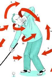 golf swing perfetto psicologia en el golf golf