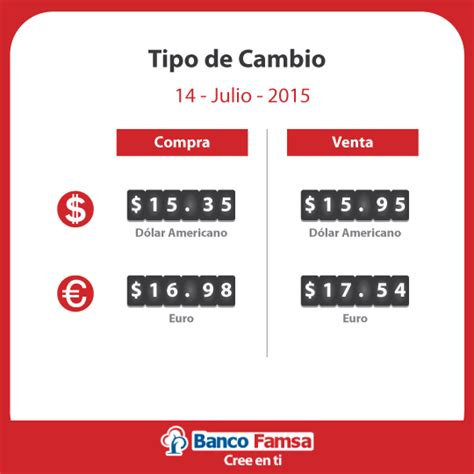 cotizacion dolar hoy precio del d 243 lar en ventanilla de banco famsa cambio
