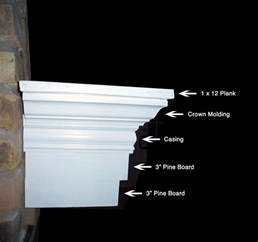 diy how to build wood mantel plans free