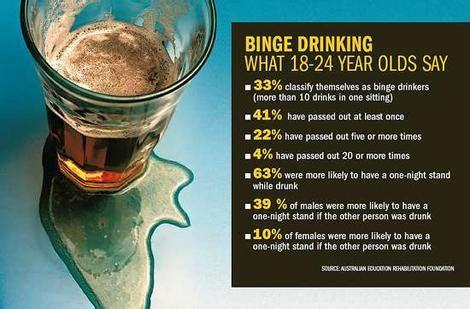 alarm over our binge drinking 'epidemic' national