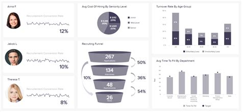 hr report 3 hr report templates for annual and monthly reports