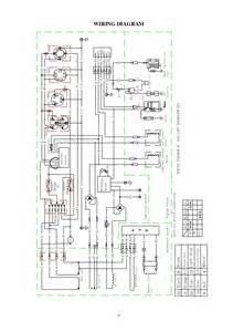 sportsman generator wiring diagram automotive generator wiring diagram wiring diagrams