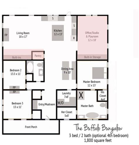 Changes On Shops Floor by A New Buffalo Bungalow Floor Plan