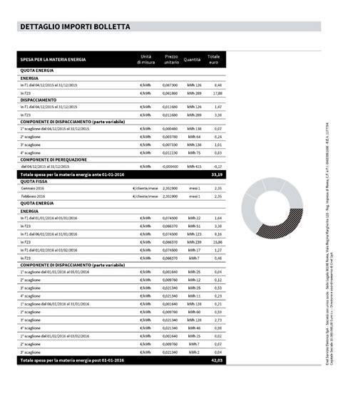 www enelservizioelettrico it tariffe per la casa quanto costa contratto enel seconda casa idea di casa