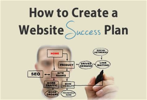 how to create a site plan how to make create a website universal web design guide