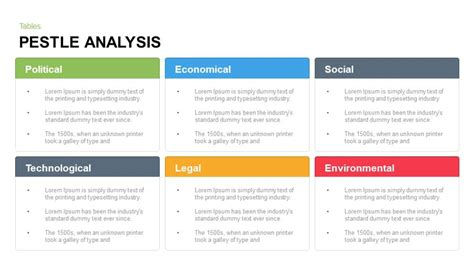 pestel analysis template word pestle analysis keynote and powerpoint template slidebazaar