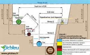 normes des r 233 seaux enterr 233 s d eau de gaz et d 233 lectricit 233