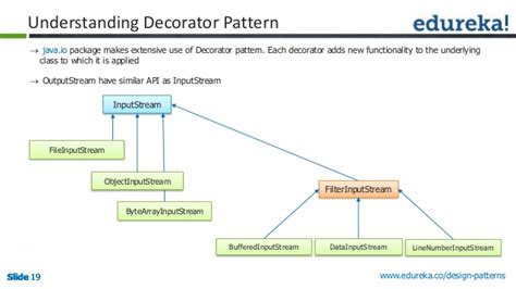 decorator pattern in java api design patterns the ultimate blueprint for software