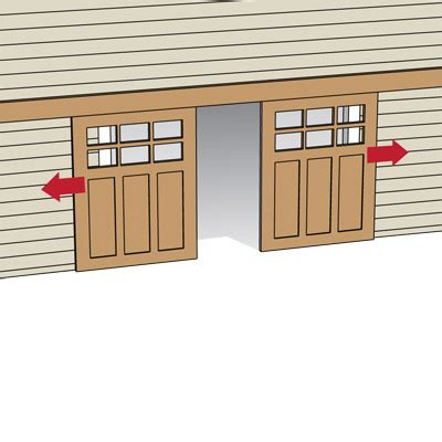 301 Moved Permanently All About Garage Doors