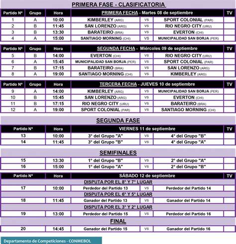 Calendario De Copa Libertadores 2015 Search Results For Copa Femenina Canada Calendar 2015