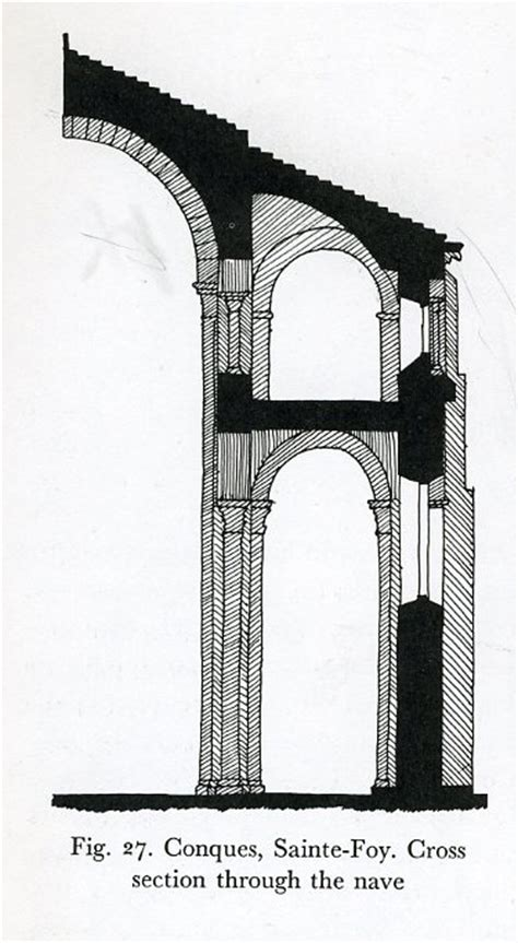 arch section romanesque architecture