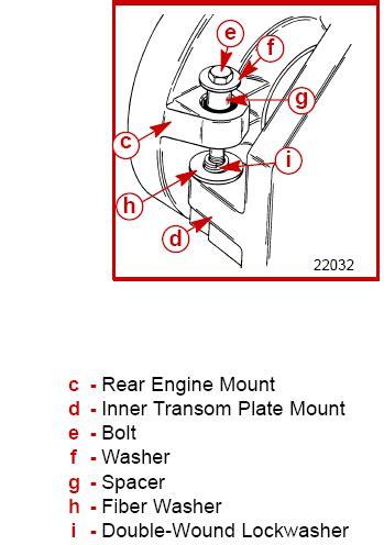 ski boat engine mounts acceptable to shim rear mounts mercruiser engine