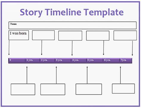story timeline templates    excel word samples