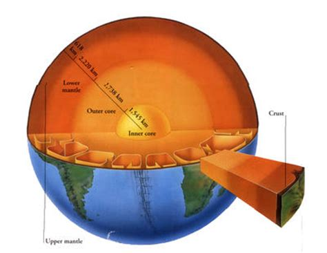 section 1 1 what is earth science what is the earth s crust made from