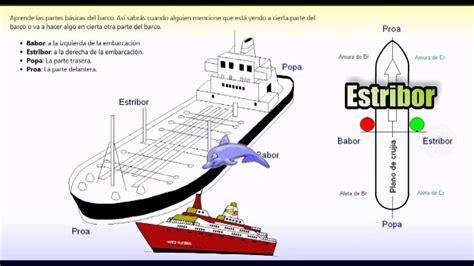 un barco y sus partes partes b 225 sicas de un barco youtube