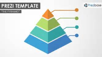 3d pyramid template infographic diagram prezi templates prezibase